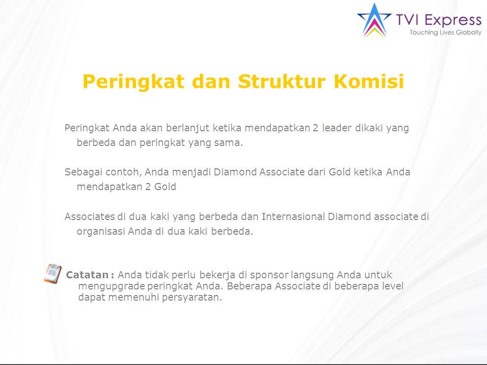 Peringkat dan Struktur Komisi