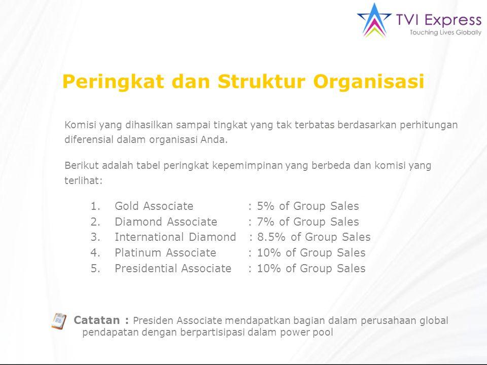Peringkat dan Struktur Organisasi
