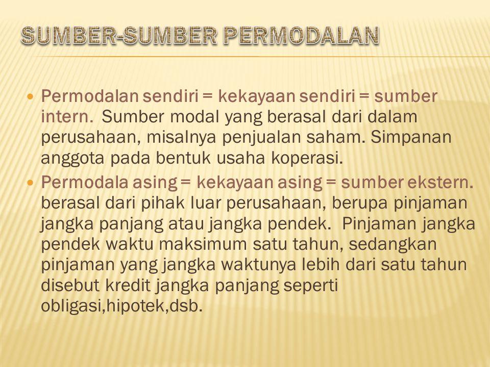 SUMBER-SUMBER PERMODALAN