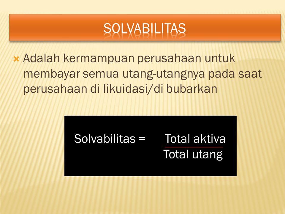 Solvabilitas = Total aktiva