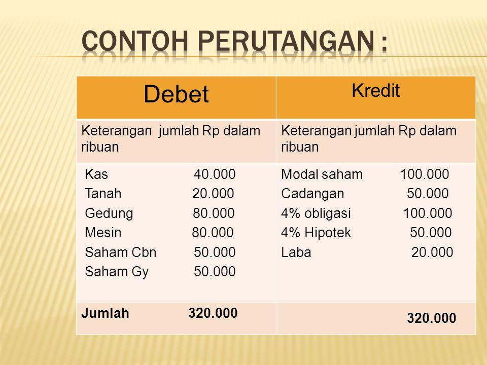 Contoh perutangan : Debet Kredit 320.000