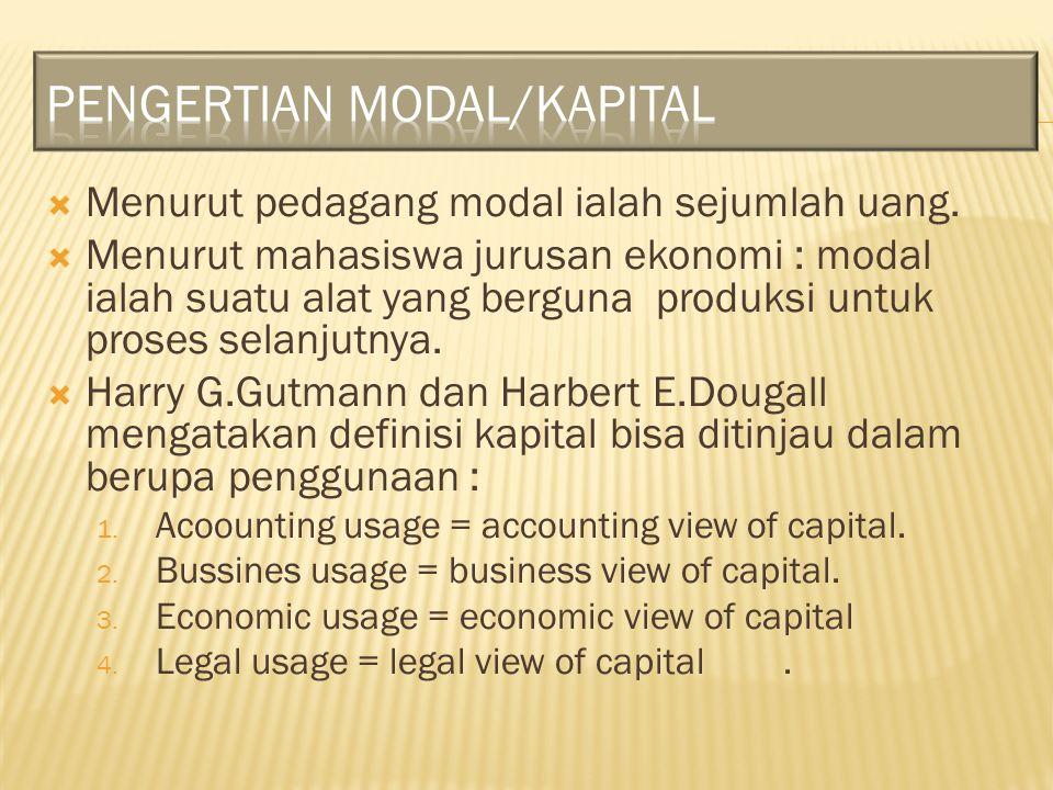 Pengertian modal/kapital