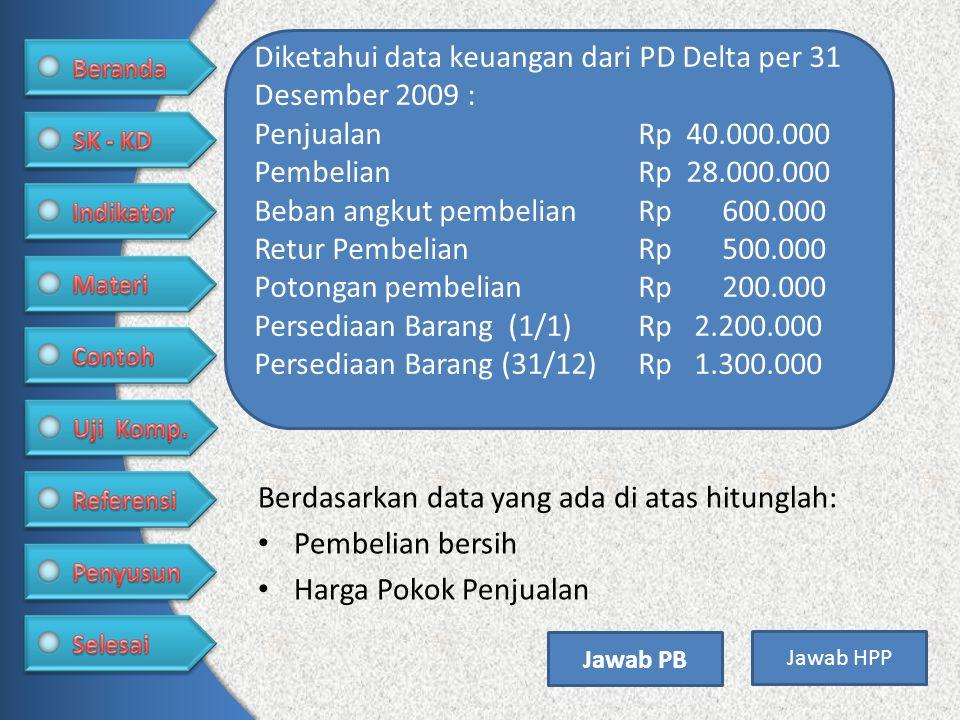 Diketahui data keuangan dari PD Delta per 31 Desember 2009 :