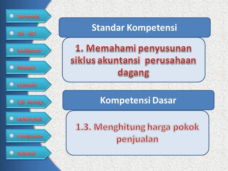 1. Memahami penyusunan siklus akuntansi perusahaan dagang