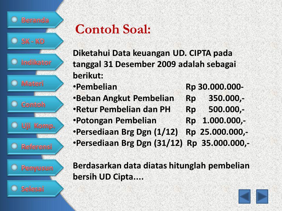 Contoh Soal: Diketahui Data keuangan UD. CIPTA pada tanggal 31 Desember 2009 adalah sebagai berikut: