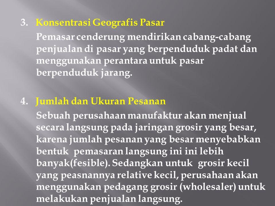 3. Konsentrasi Geografis Pasar