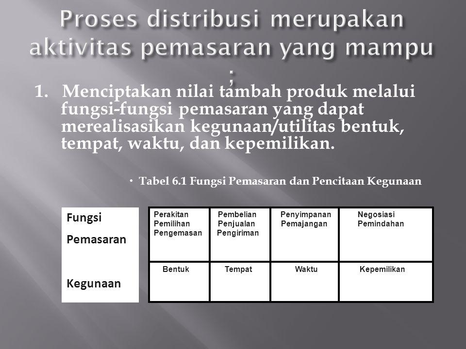 Proses distribusi merupakan aktivitas pemasaran yang mampu ;