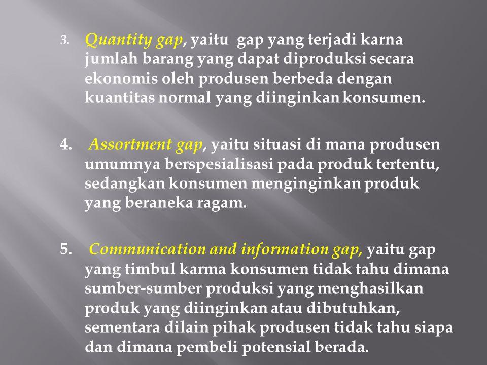 Quantity gap, yaitu gap yang terjadi karna jumlah barang yang dapat diproduksi secara ekonomis oleh produsen berbeda dengan kuantitas normal yang diinginkan konsumen.