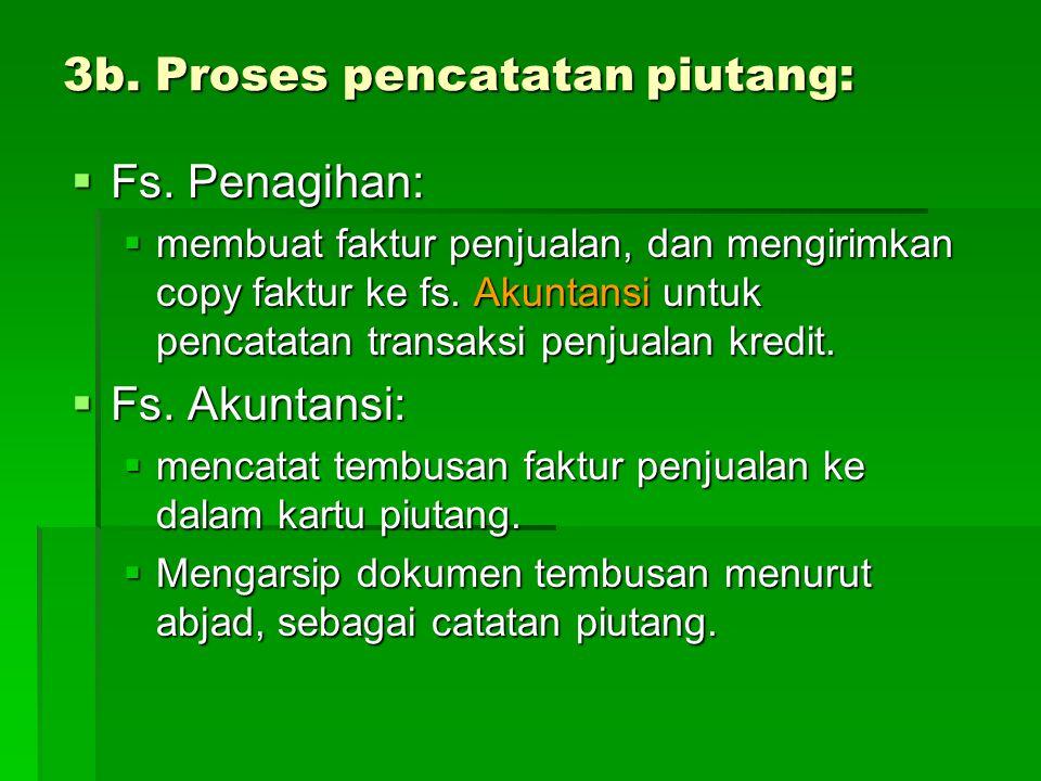 3b. Proses pencatatan piutang: