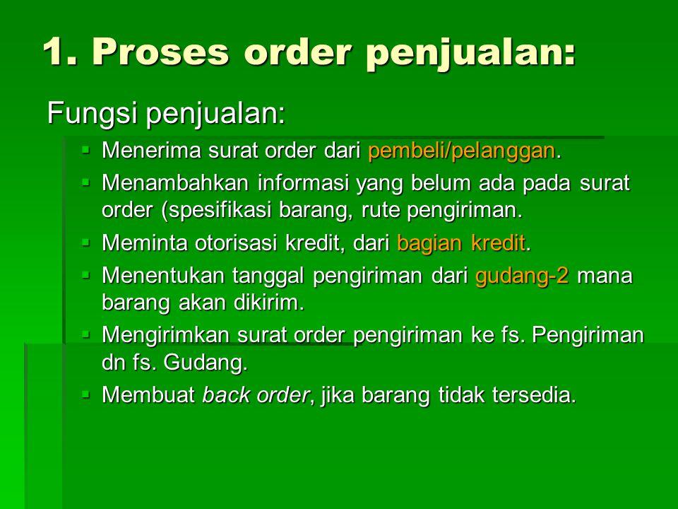 1. Proses order penjualan: