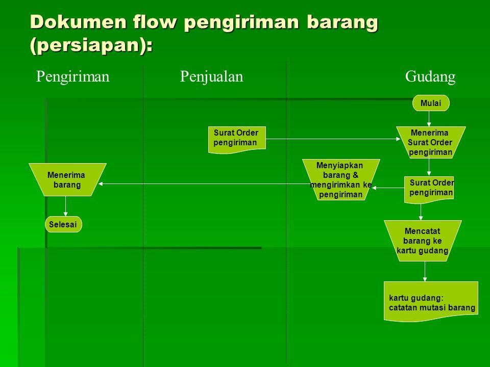 Dokumen flow pengiriman barang (persiapan):