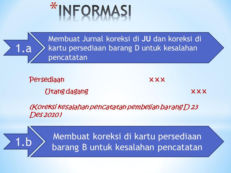 INFORMASI 1.a. Membuat Jurnal koreksi di JU dan koreksi di kartu persediaan barang D untuk kesalahan pencatatan.