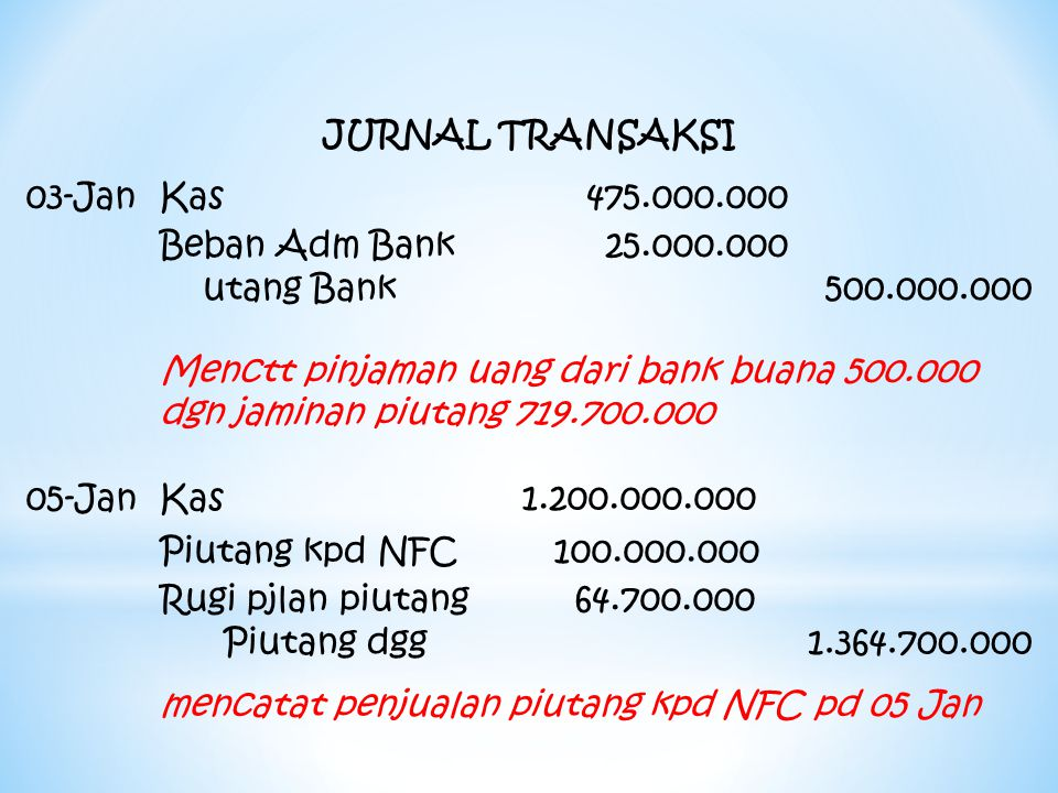JURNAL TRANSAKSI 03-Jan. Kas. 475.000.000. Beban Adm Bank. 25.000.000. utang Bank. 500.000.000.