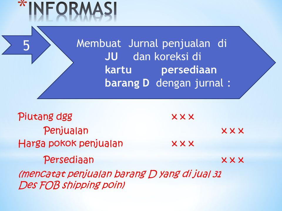 INFORMASI 5. Membuat Jurnal penjualan di JU dan koreksi di kartu persediaan barang D dengan jurnal :