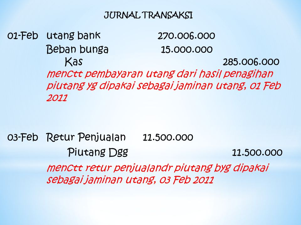 01-Feb utang bank 270.006.000 Beban bunga 15.000.000 Kas 285.006.000