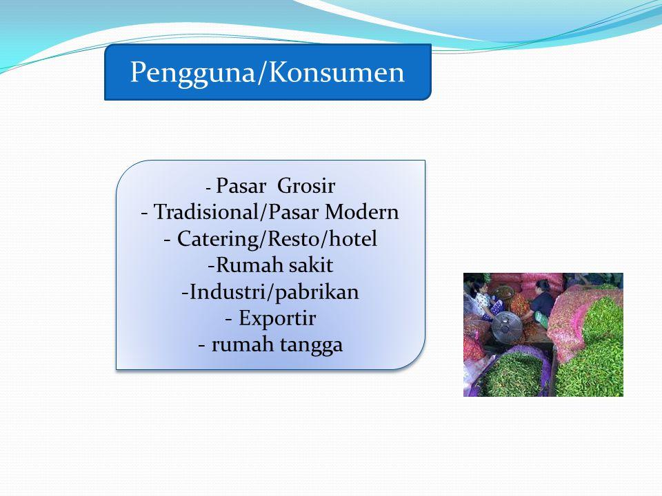 Pengguna/Konsumen - Tradisional/Pasar Modern Catering/Resto/hotel