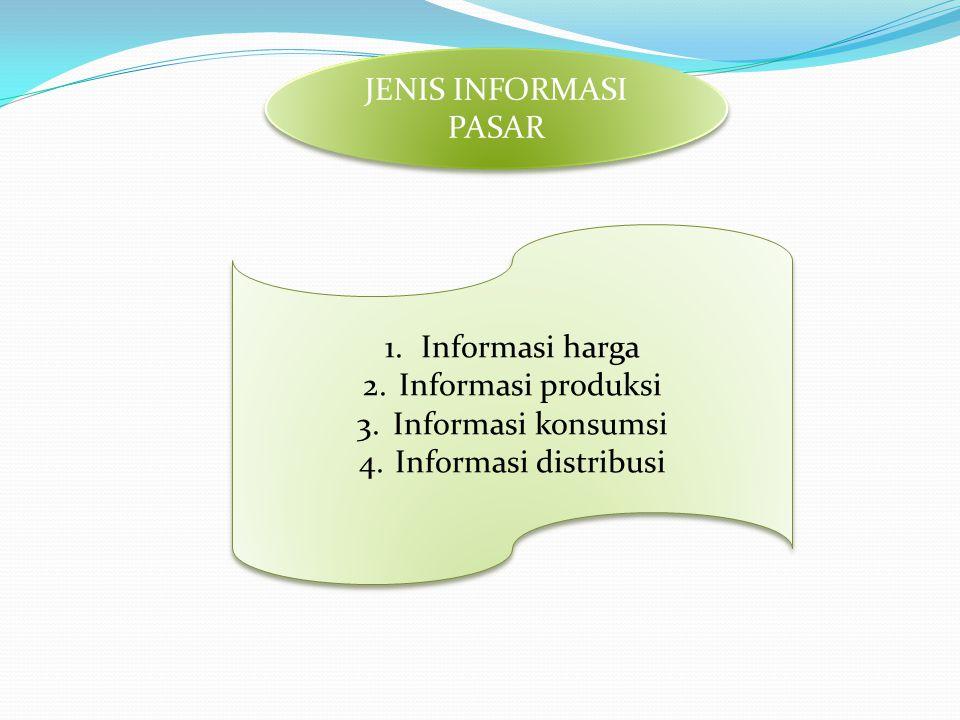 JENIS INFORMASI PASAR Informasi harga Informasi produksi Informasi konsumsi Informasi distribusi
