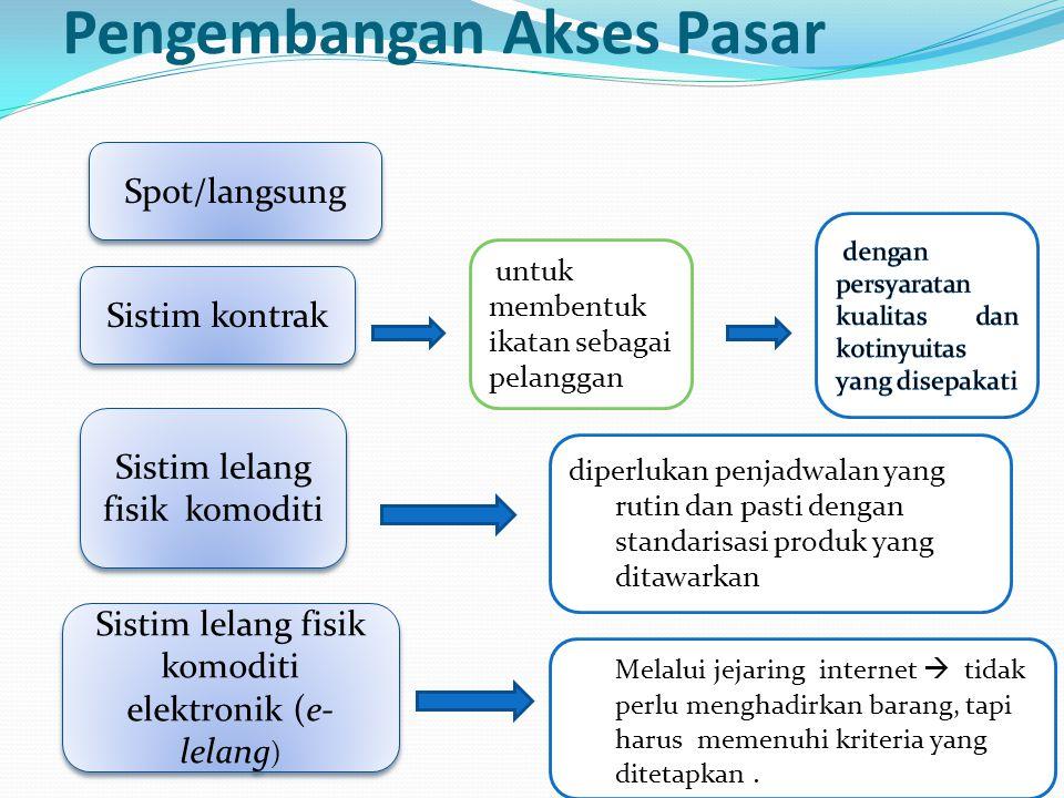 Sistem perdagangan akses pasar langsung