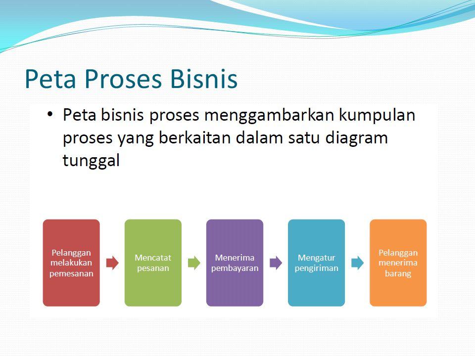 Peta Proses Bisnis