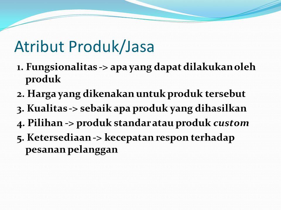 Atribut Produk/Jasa