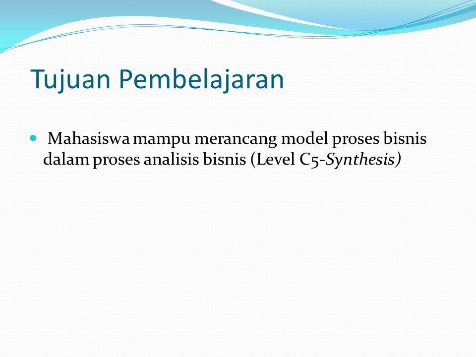 Tujuan Pembelajaran Mahasiswa mampu merancang model proses bisnis dalam proses analisis bisnis (Level C5-Synthesis)