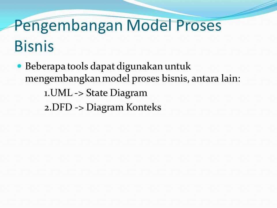 Pengembangan Model Proses Bisnis
