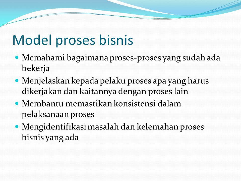 Model proses bisnis Memahami bagaimana proses-proses yang sudah ada bekerja.