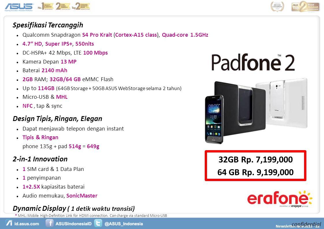 32GB Rp. 7,199,000 64 GB Rp. 9,199,000 Spesifikasi Tercanggih