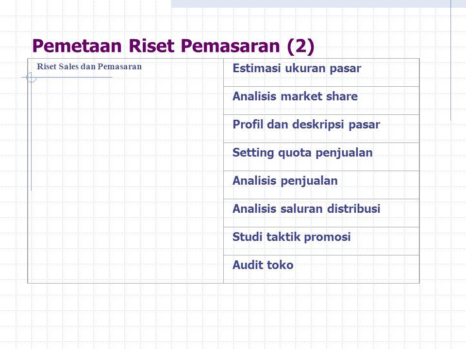 Pemetaan Riset Pemasaran (2)