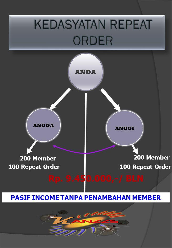 PASIF INCOME TANPA PENAMBAHAN MEMBER