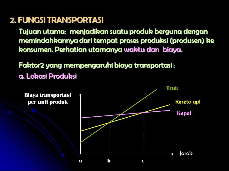 Biaya transportasi per unit produk