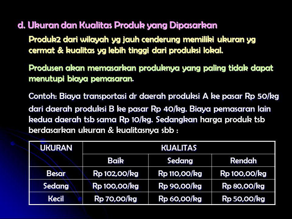 d. Ukuran dan Kualitas Produk yang Dipasarkan