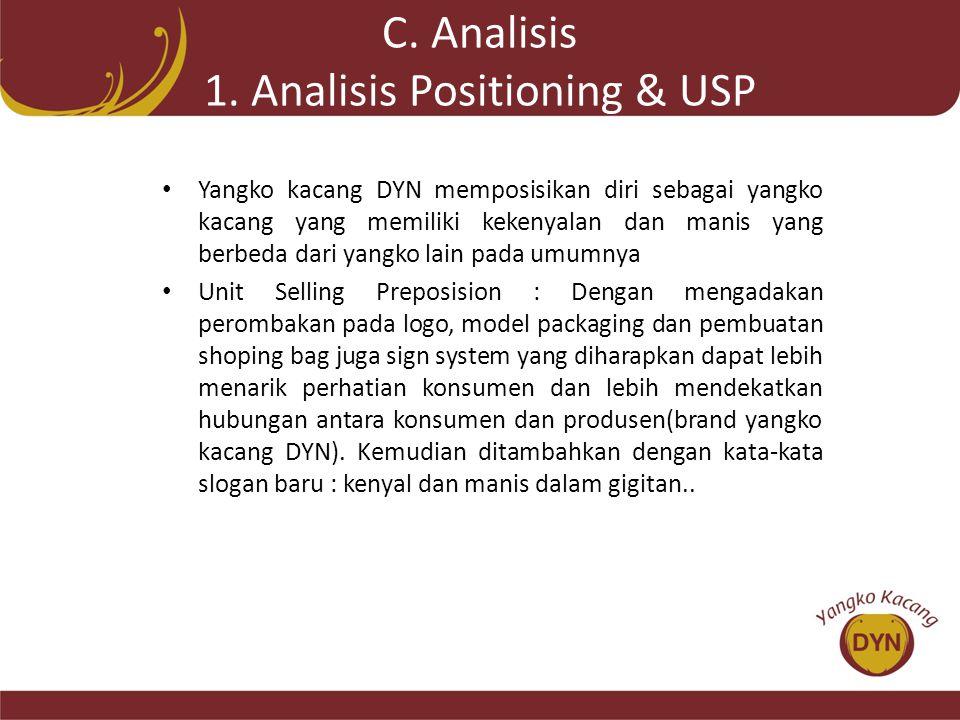 C. Analisis 1. Analisis Positioning & USP