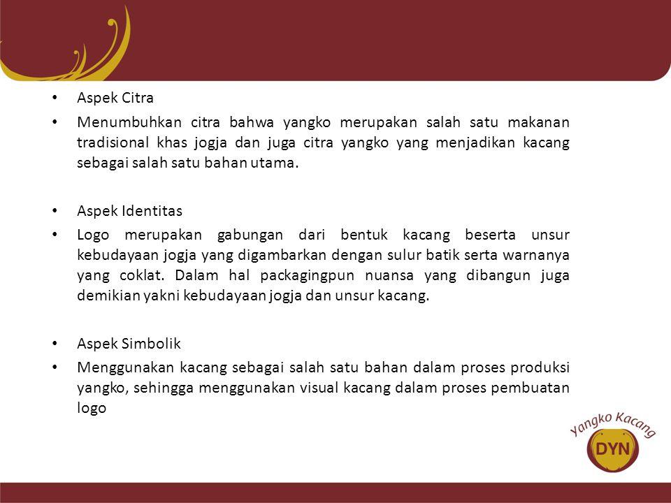 Aspek Citra
