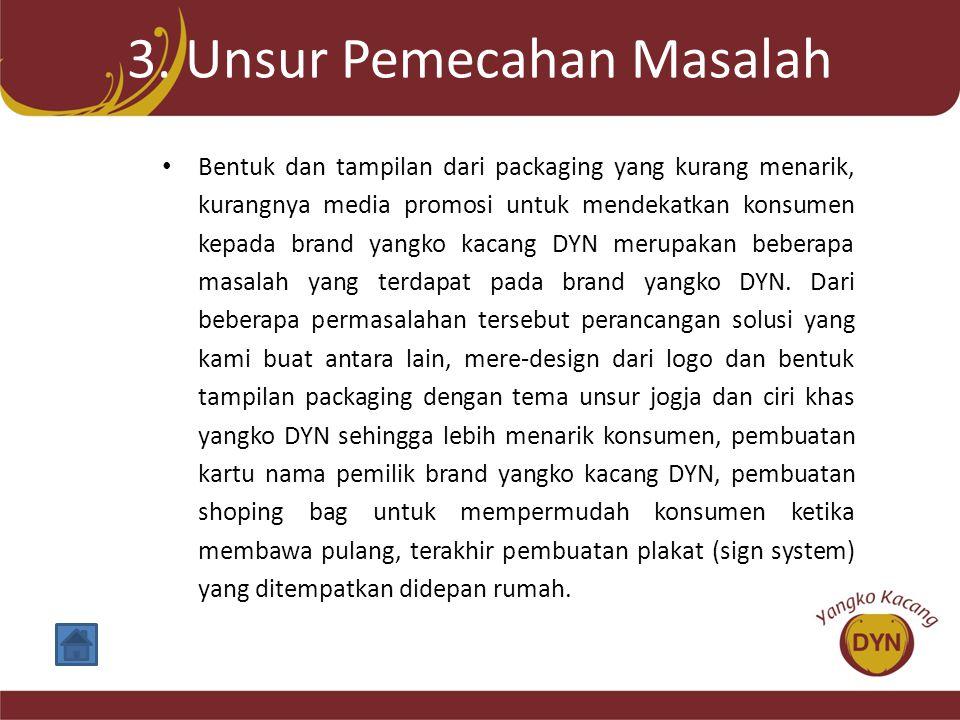 3. Unsur Pemecahan Masalah