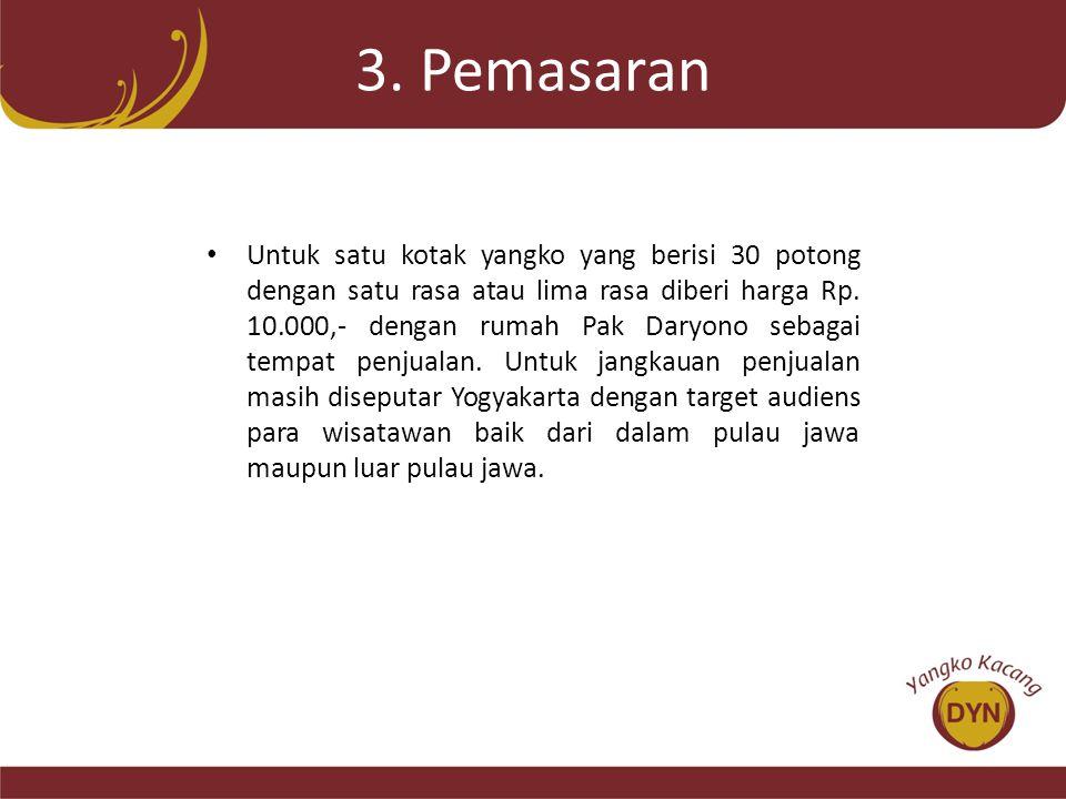 3. Pemasaran
