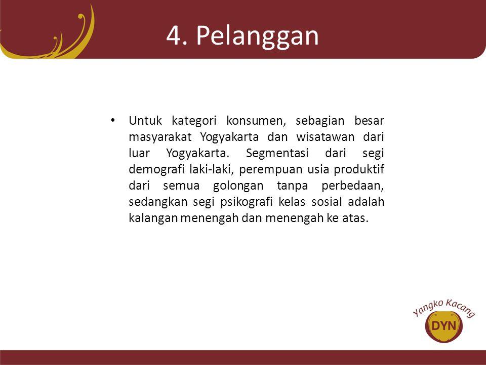 4. Pelanggan