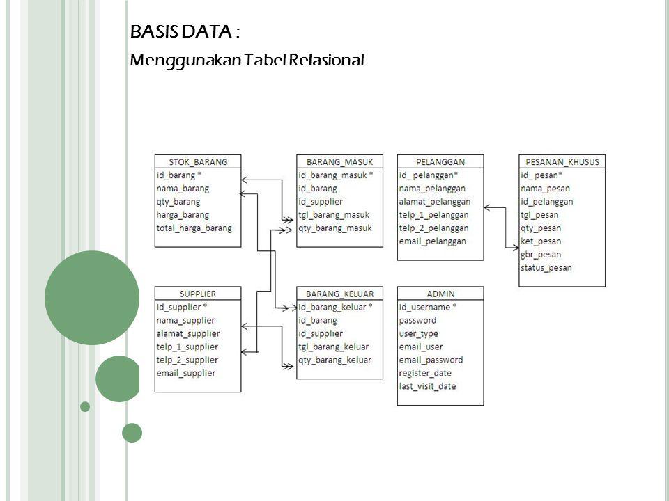 BASIS DATA : Menggunakan Tabel Relasional