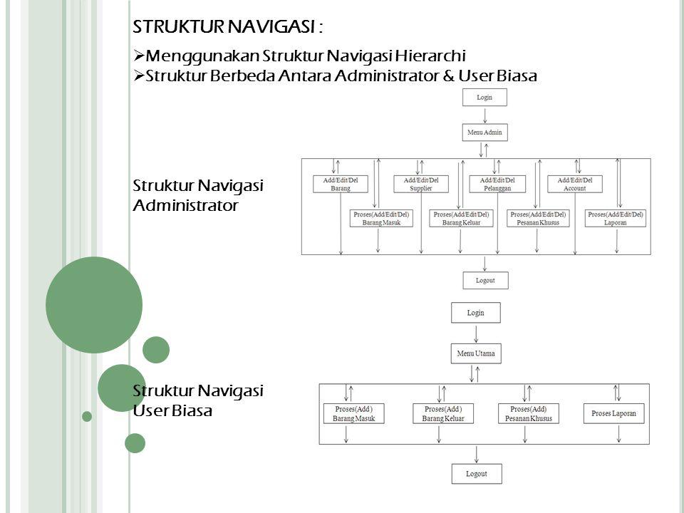 STRUKTUR NAVIGASI : Menggunakan Struktur Navigasi Hierarchi