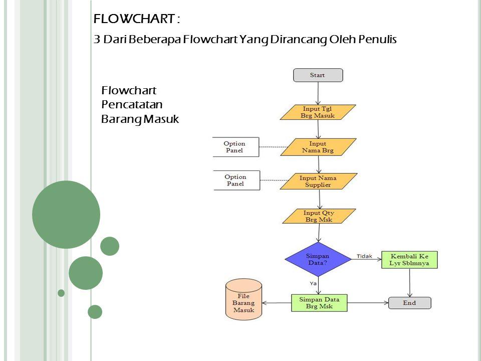 FLOWCHART : 3 Dari Beberapa Flowchart Yang Dirancang Oleh Penulis