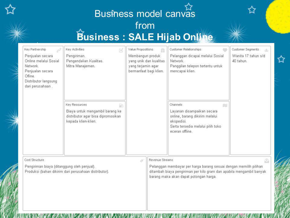 Business model canvas from Business : SALE Hijab Online