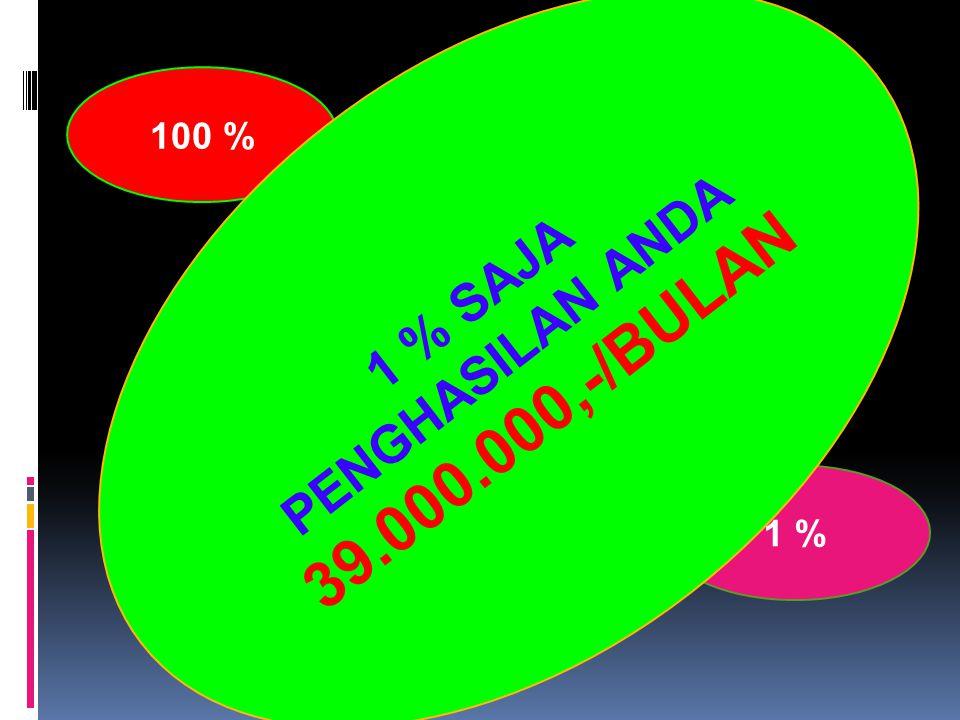 PENGHASILAN ANDA 1 % SAJA 39.000.000,-/BULAN