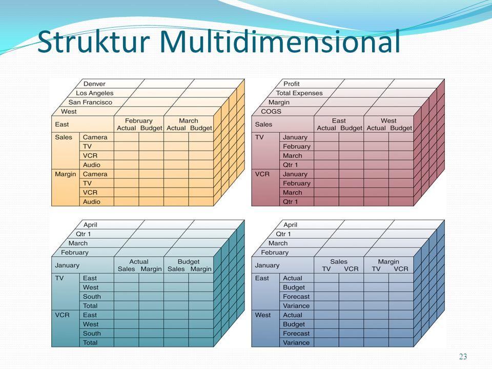 Struktur Multidimensional