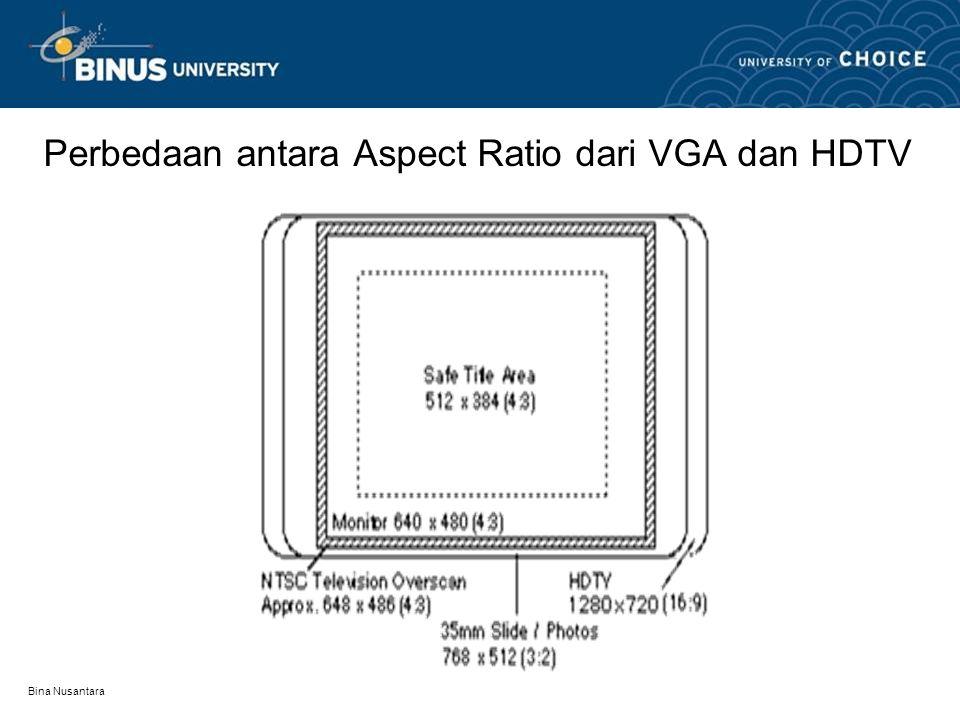 Perbedaan antara Aspect Ratio dari VGA dan HDTV