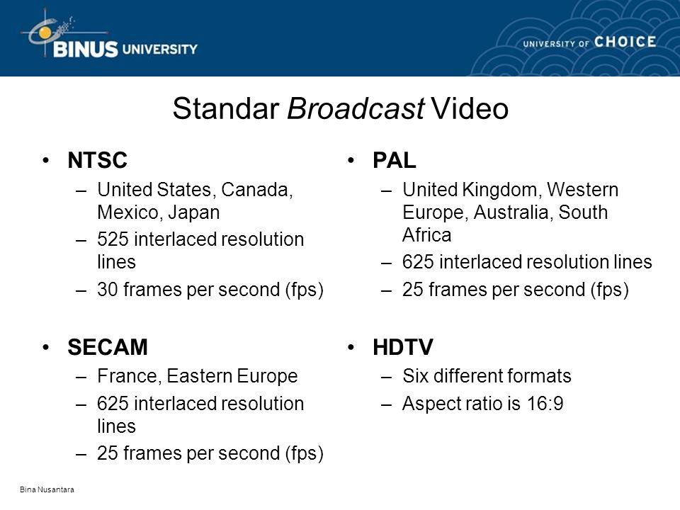 Standar Broadcast Video