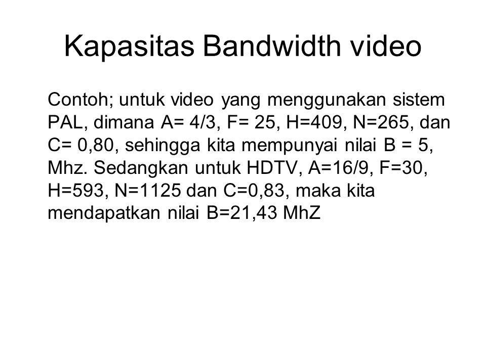 Kapasitas Bandwidth video