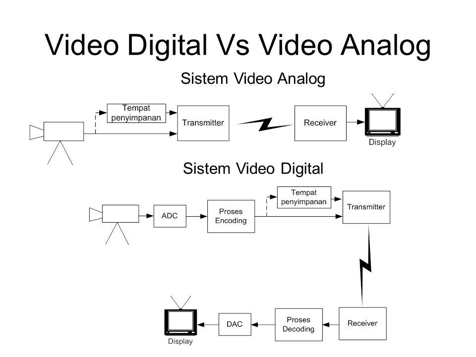 Video Digital Vs Video Analog