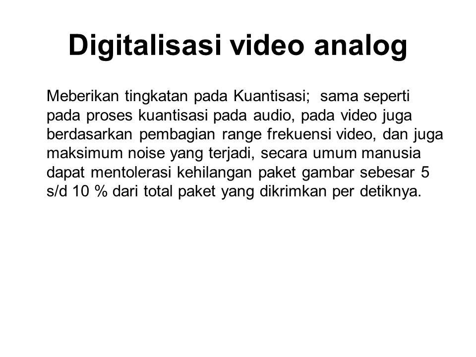 Digitalisasi video analog