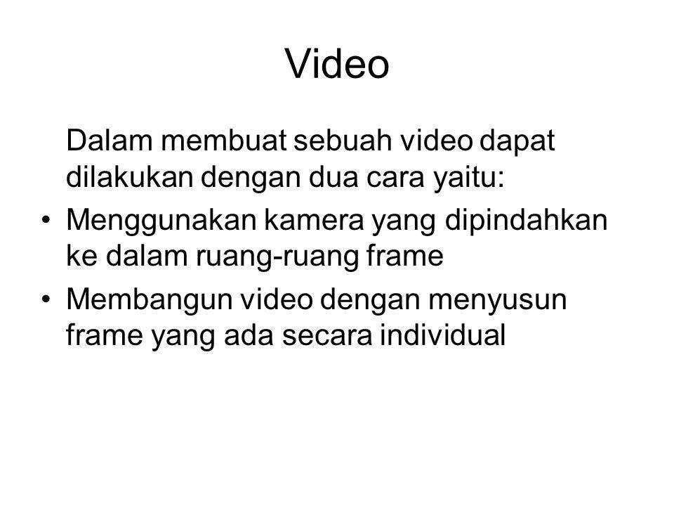 Video Dalam membuat sebuah video dapat dilakukan dengan dua cara yaitu: Menggunakan kamera yang dipindahkan ke dalam ruang-ruang frame.