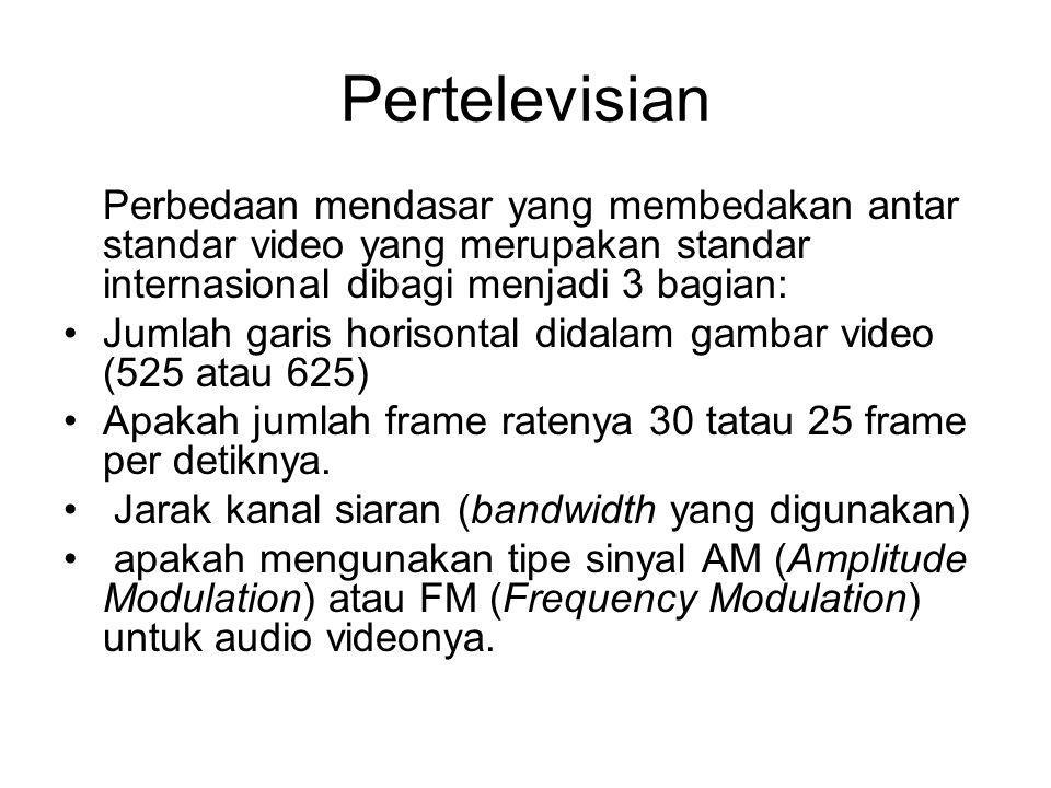 Pertelevisian Perbedaan mendasar yang membedakan antar standar video yang merupakan standar internasional dibagi menjadi 3 bagian: